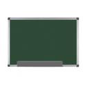 Table scolare pentru creta din sticla sau magnetice